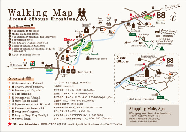 88_WalkingMap